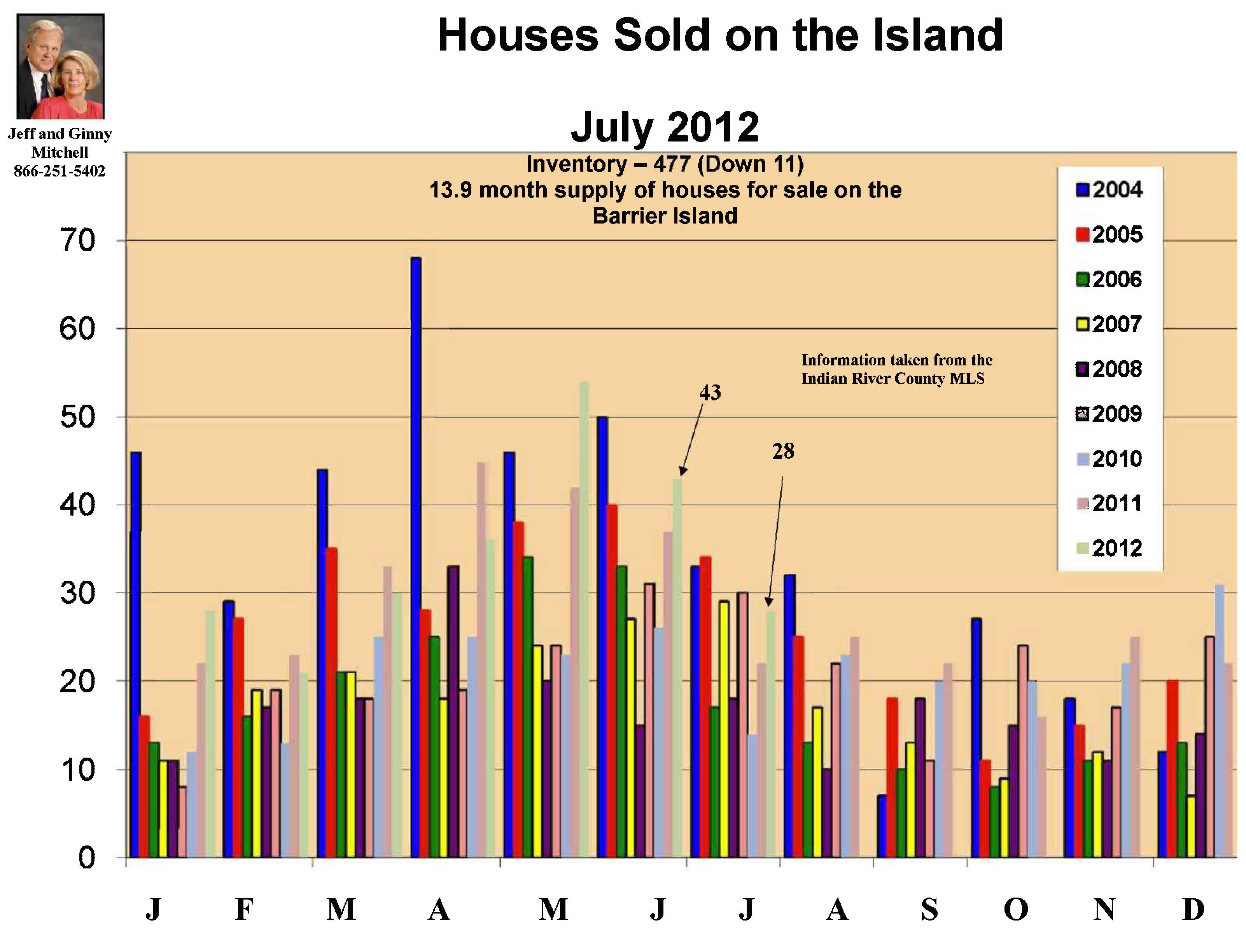 2012-7 island houses.jpg