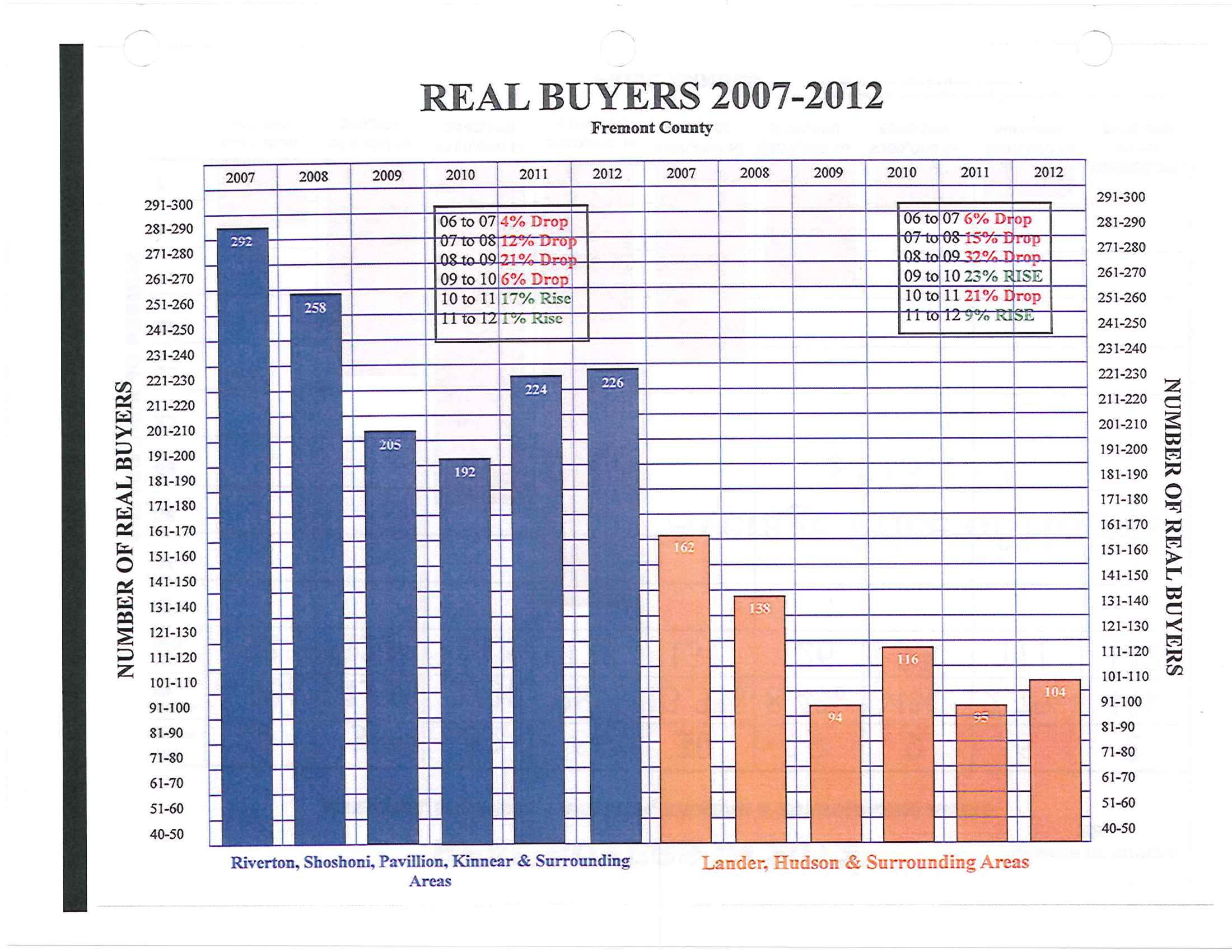 Number of Buyer 2012.jpg