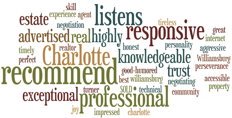 wordle4.png