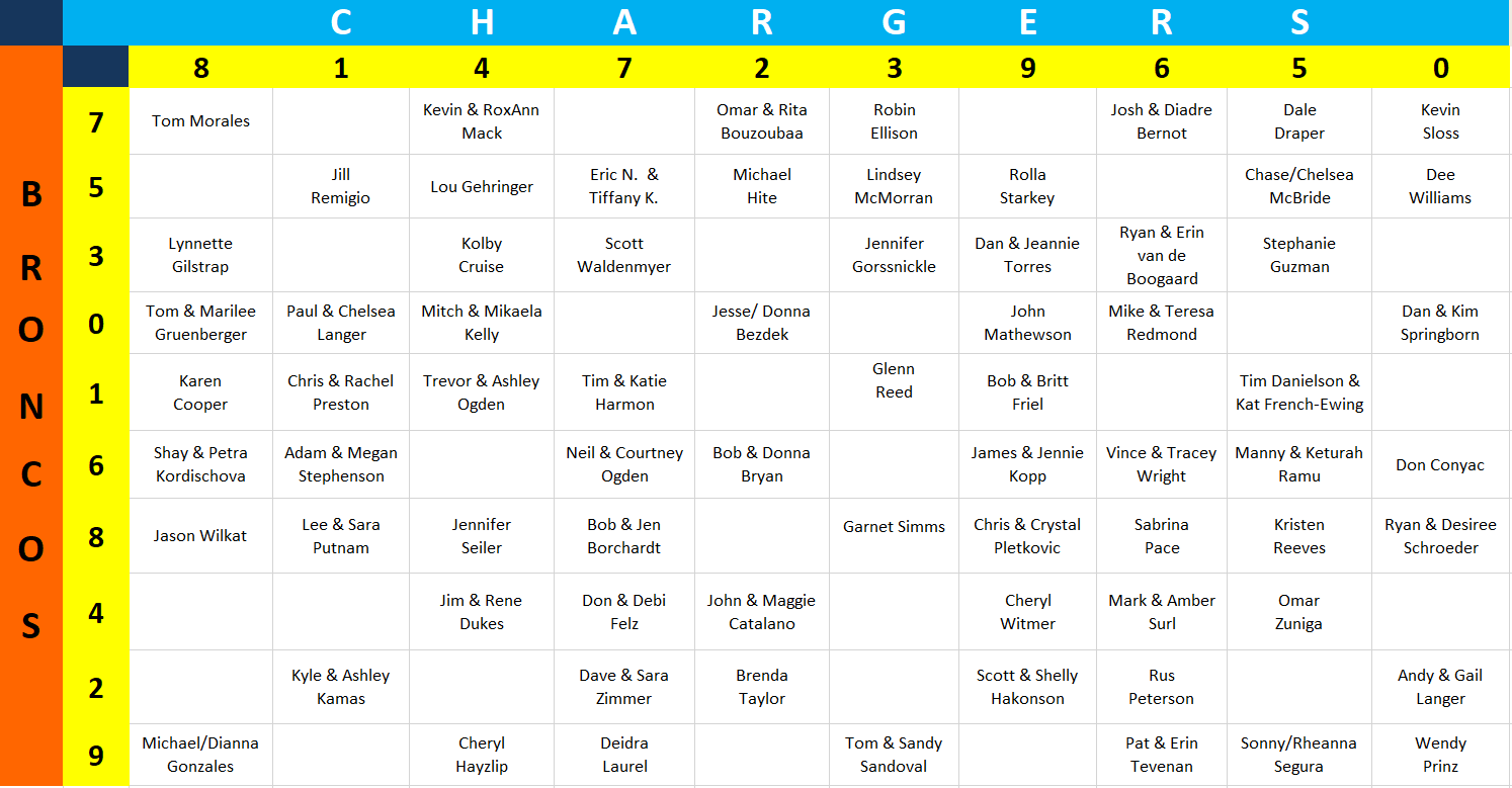WEEK_17_CHARGERS_GRID_2.png