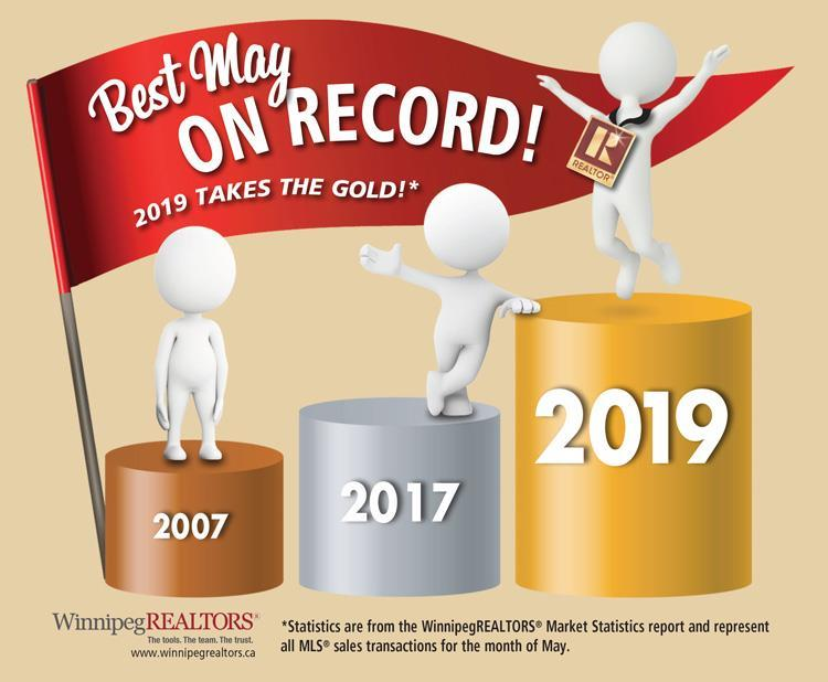 May2019-BestMayonrecord.jpg