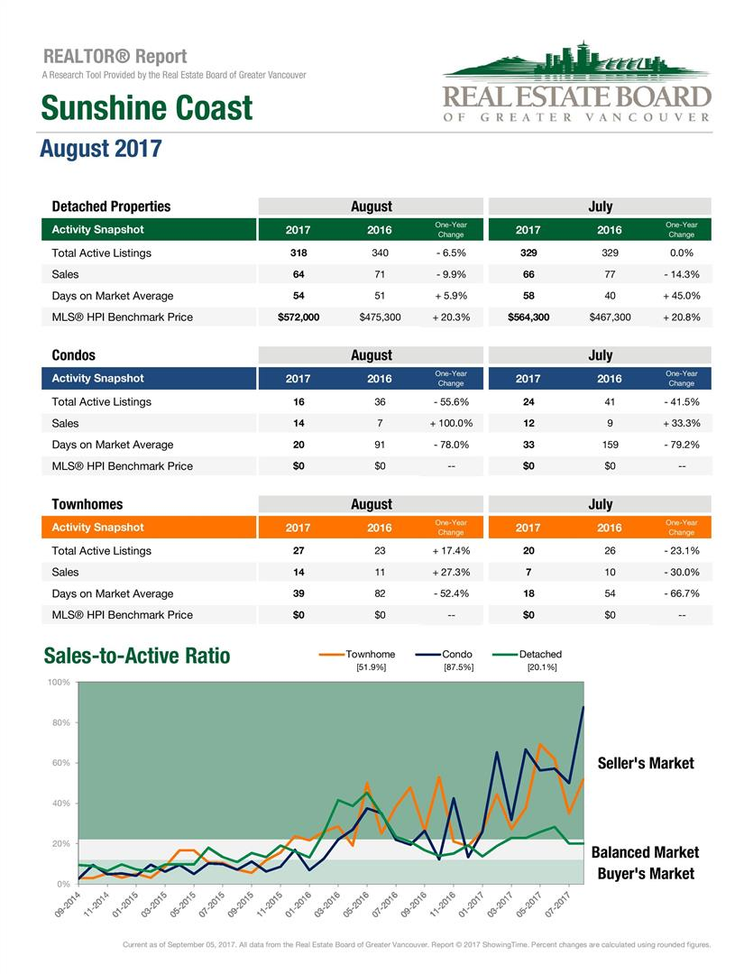 AUGUST2017STATS-page-001.jpg