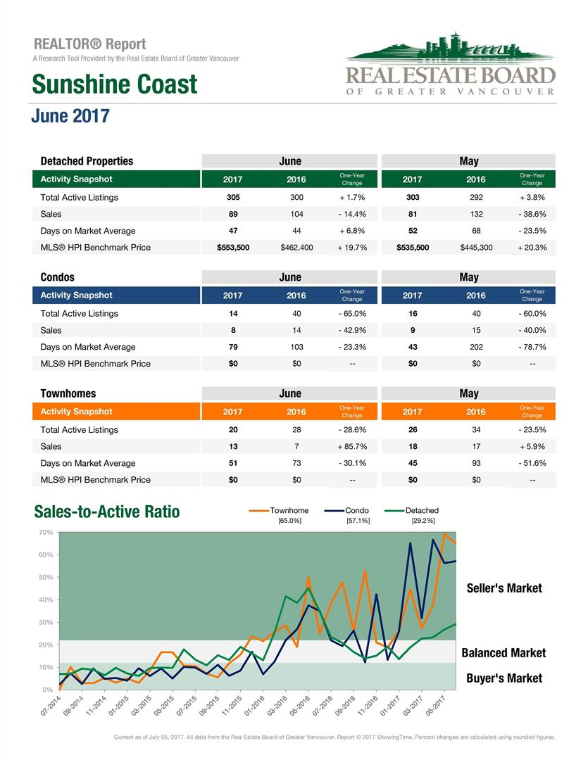 JUNE2017STATS-page-001.jpg