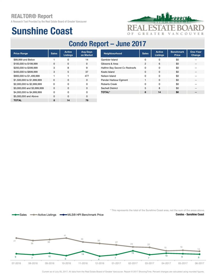 JUNE2017STATS-page-003.jpg