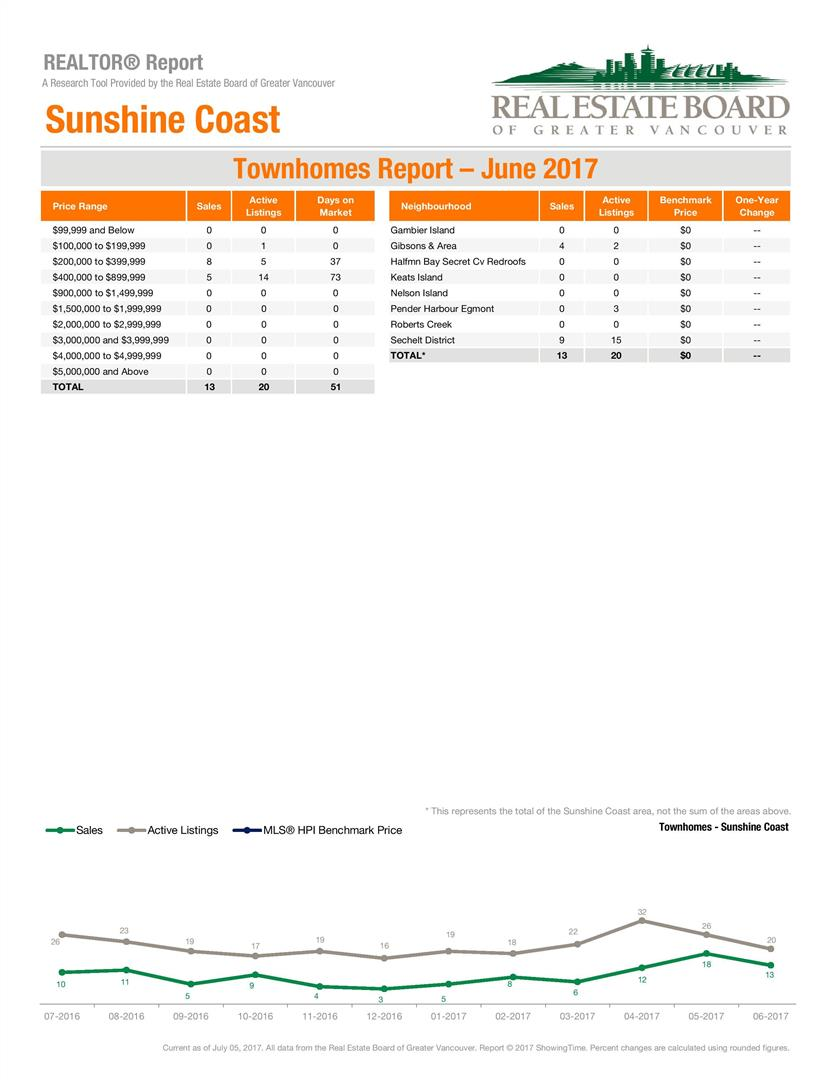 JUNE2017STATS-page-004.jpg