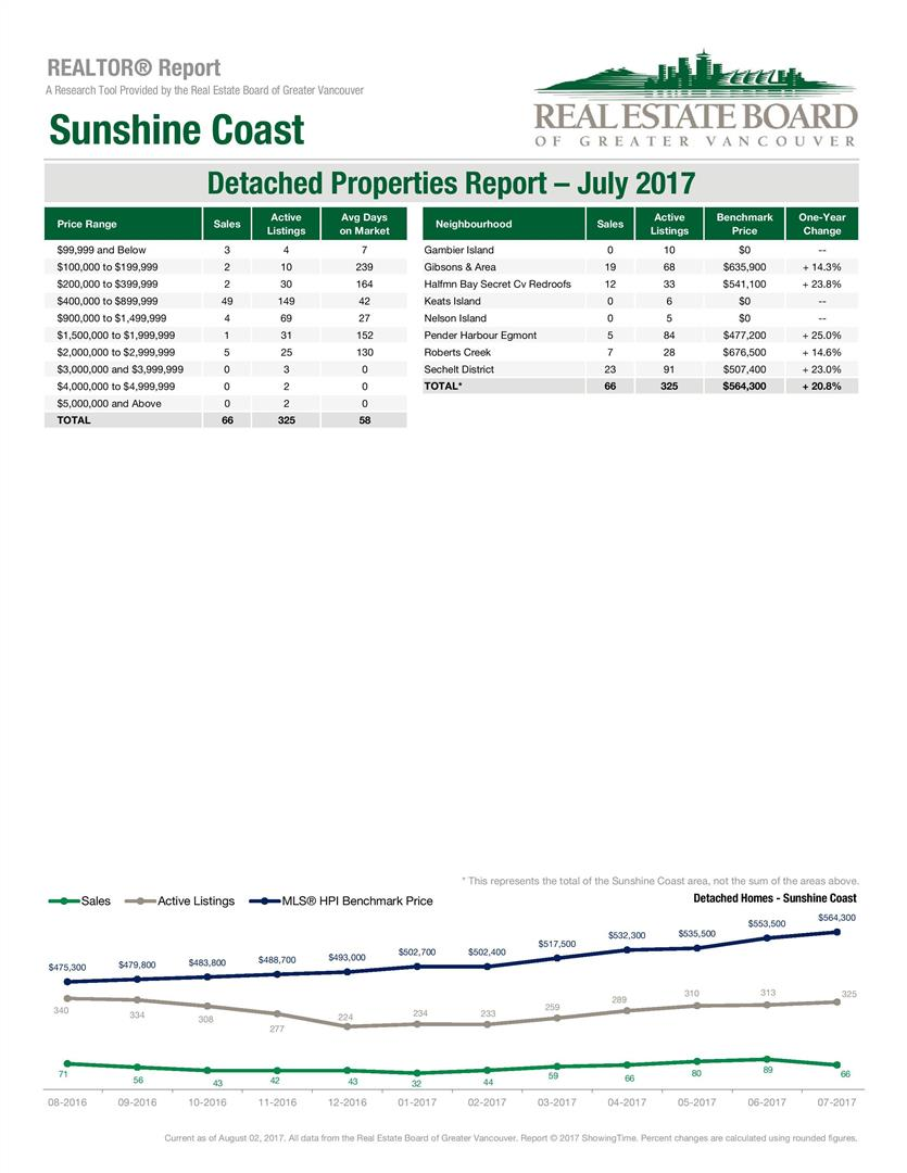 July2017Stats-page-002.jpg