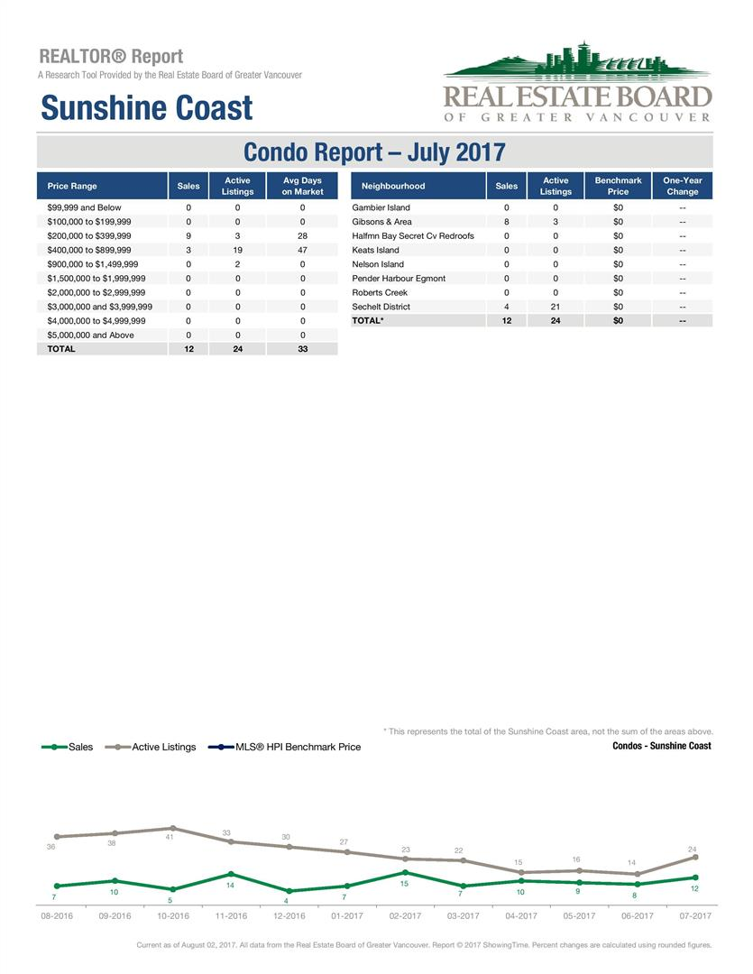 July2017Stats-page-003.jpg