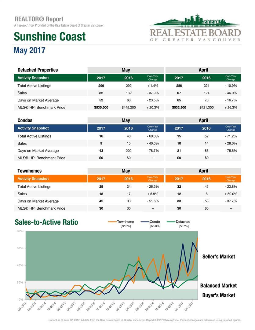 MAY2017STATS-page-001.jpg