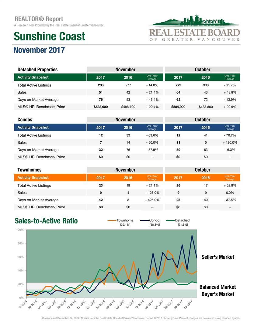 NOVEMBER2017STATS-page-001.jpg