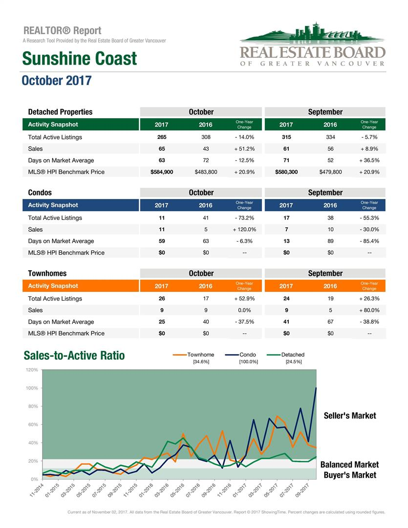 OCTOBER2017STATS-page-001.jpg