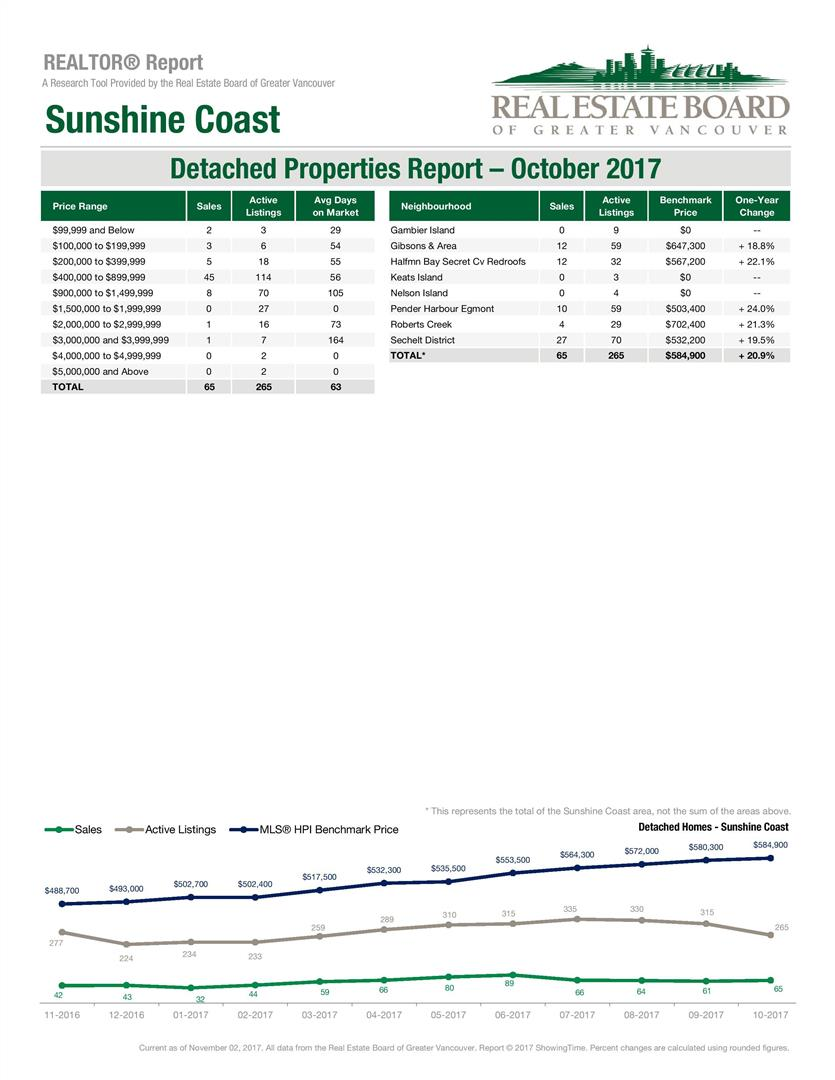 OCTOBER2017STATS-page-002.jpg