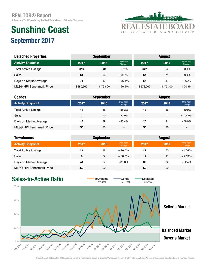 SEPTEMBER2017STATS-page-001.jpg