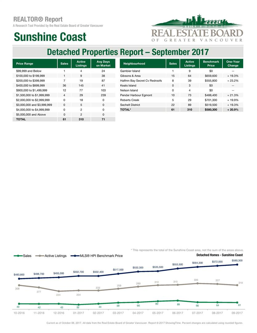 SEPTEMBER2017STATS-page-002.jpg
