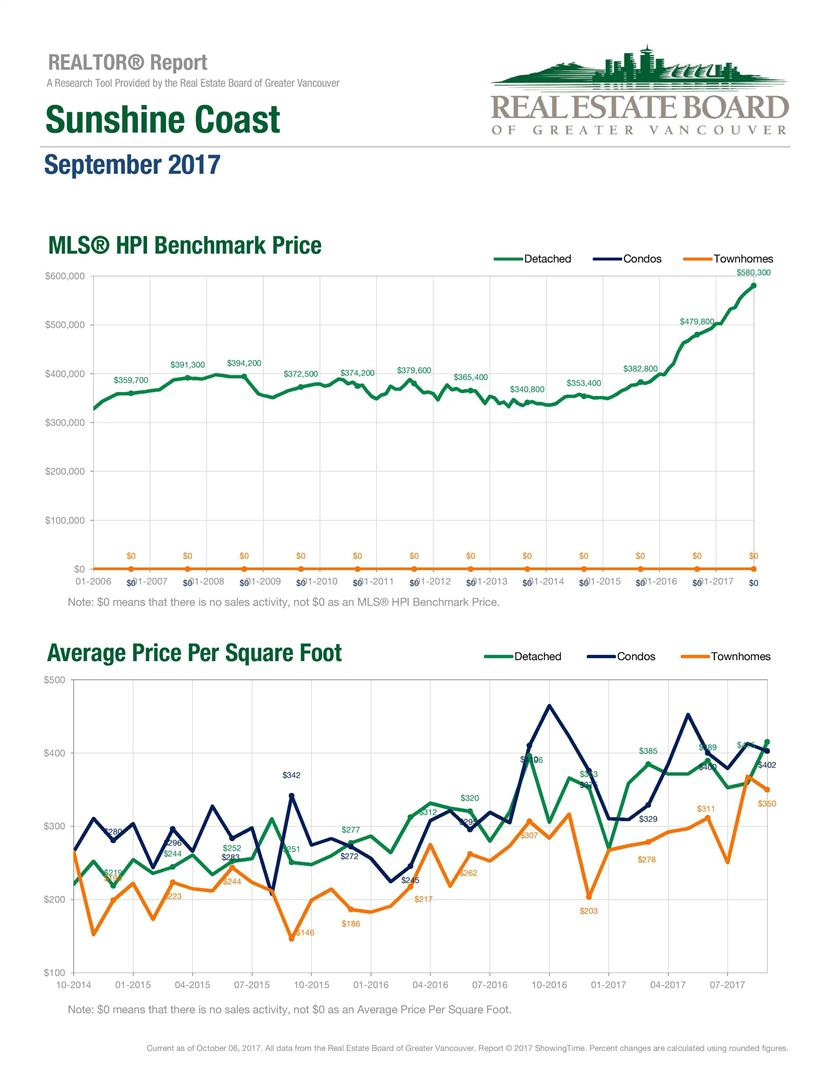 SEPTEMBER2017STATS-page-005.jpg