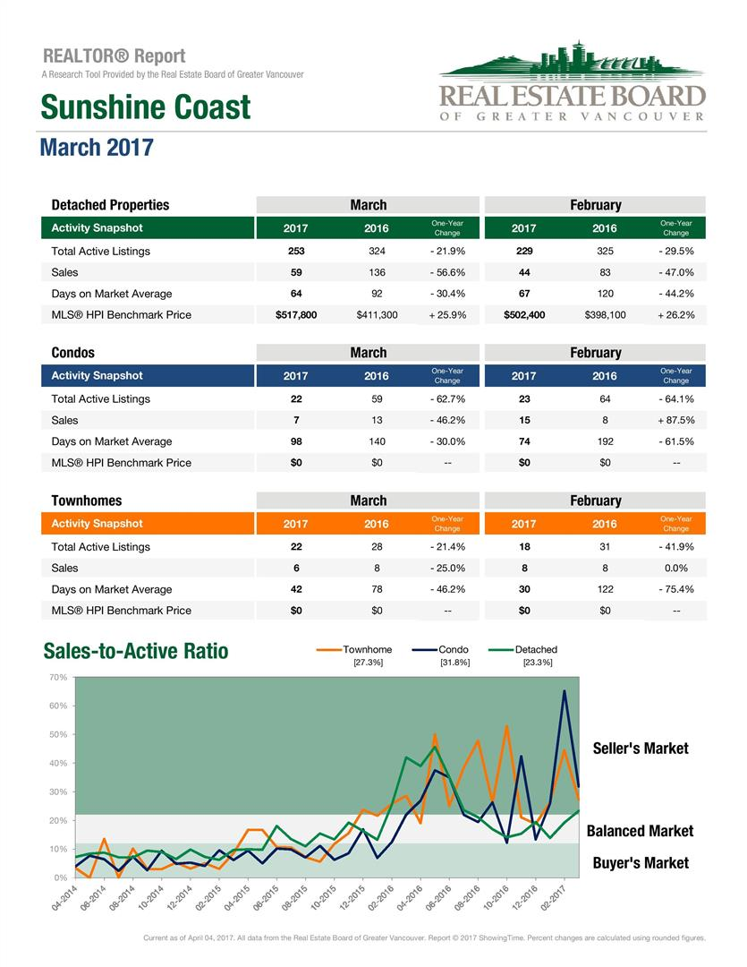 march2017stats-page-001.jpg