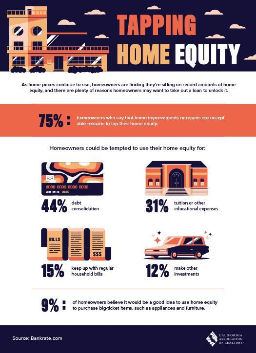 Tapping-Home-Equity-hi-res.jpg