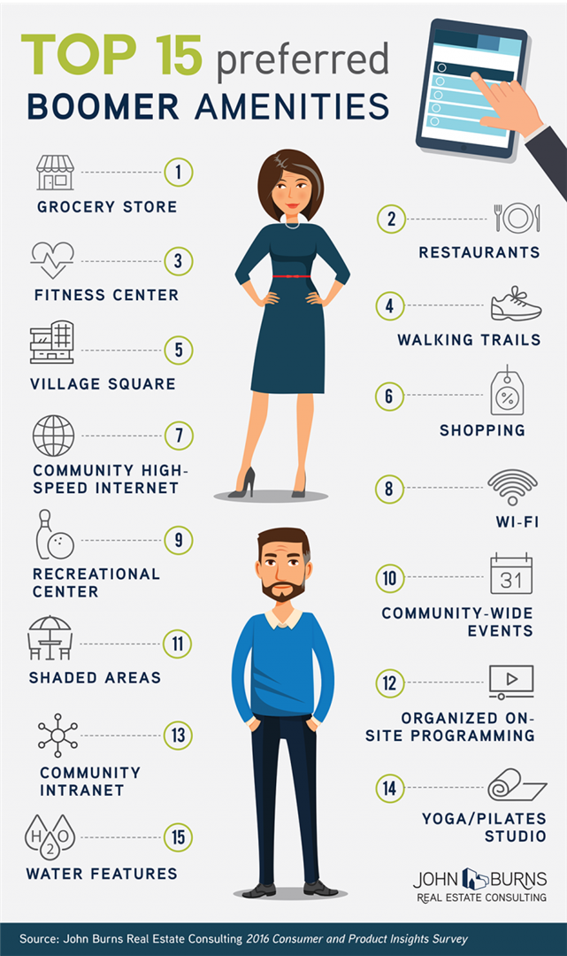 Top-15-Boomer-Amenities-graphic2-768x1293.png