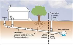 RE-sewer-lateral2.jpg
