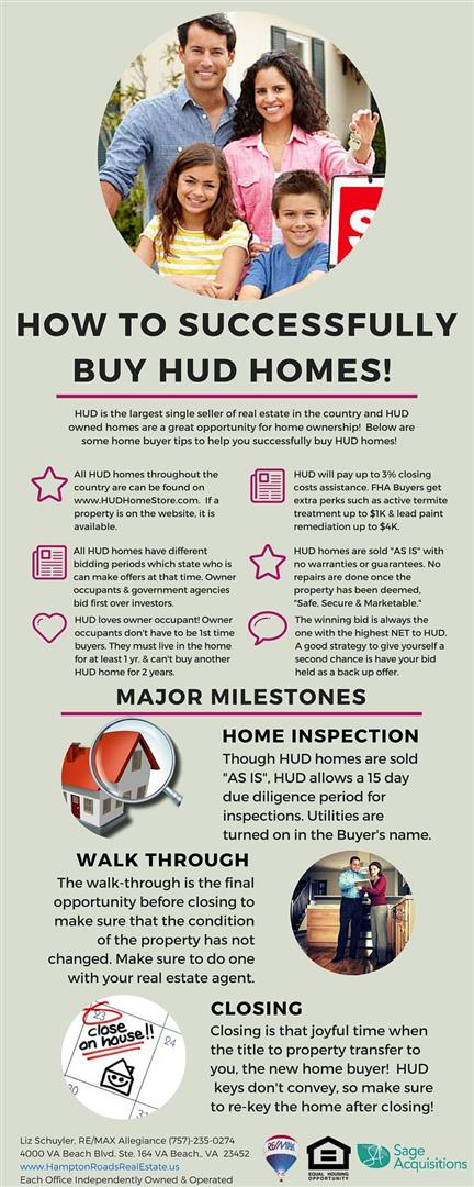 How to Successfully Buy HUD Homes