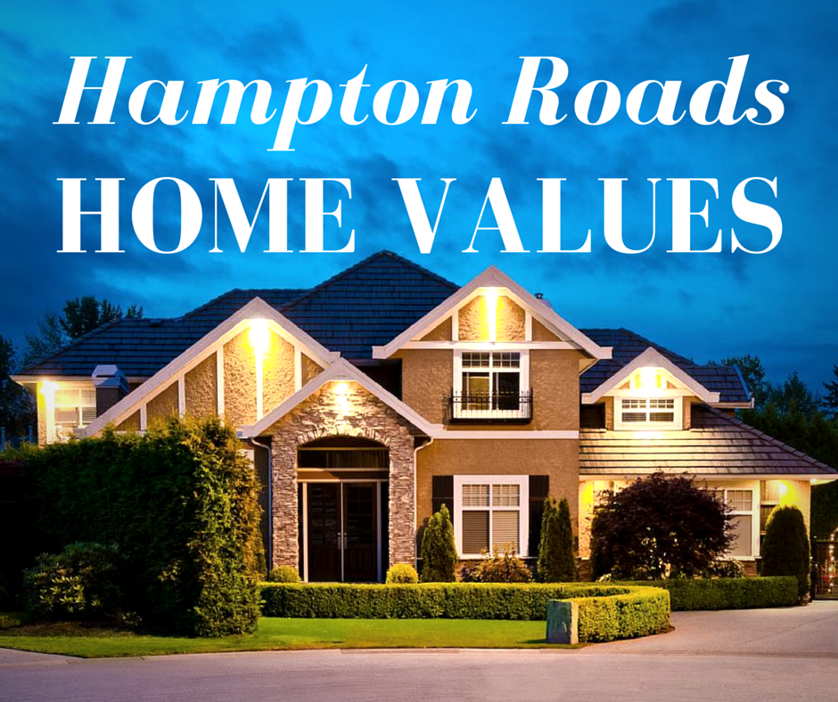 Hampton Roads Home Values