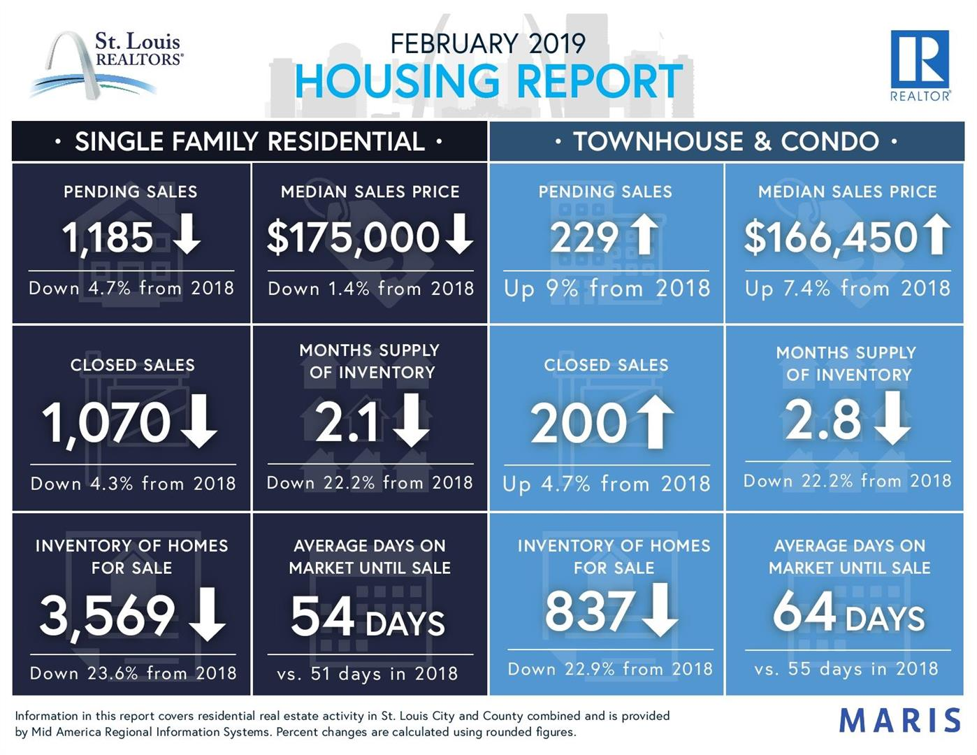 2019FebruaryHousingReport.jpg