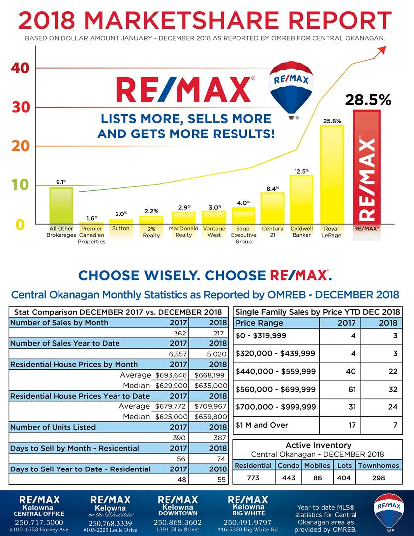 REMAXMONTHLYNEWSLETTERJAN2.jpg