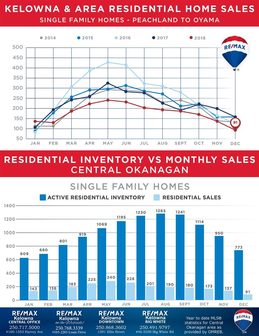 REMAXMONTHLYNEWSLETTERJAN3.jpg