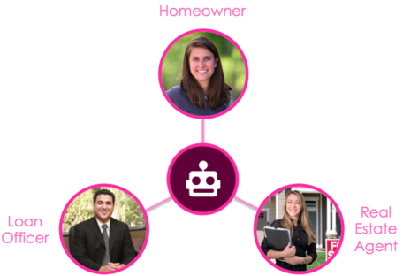 homebot graphic homeowner loan officer real estate agent