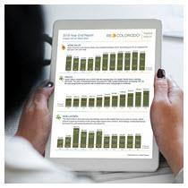 recolorado housing market watch research ipad