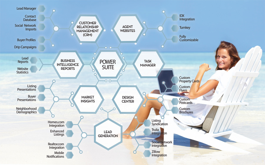 Power-Suite-beach-image.png