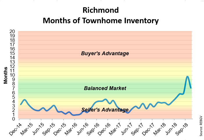 10townhomeinventory.png