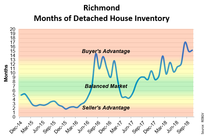 8detachedhomeinventory.png